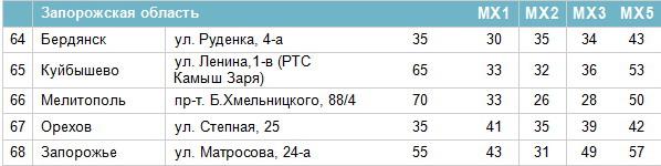 http://ur4nww.qrz.ru/broadcast/digi/09244321.jpg